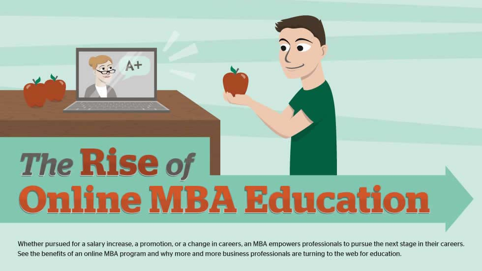 Is Online MBA Worth It?