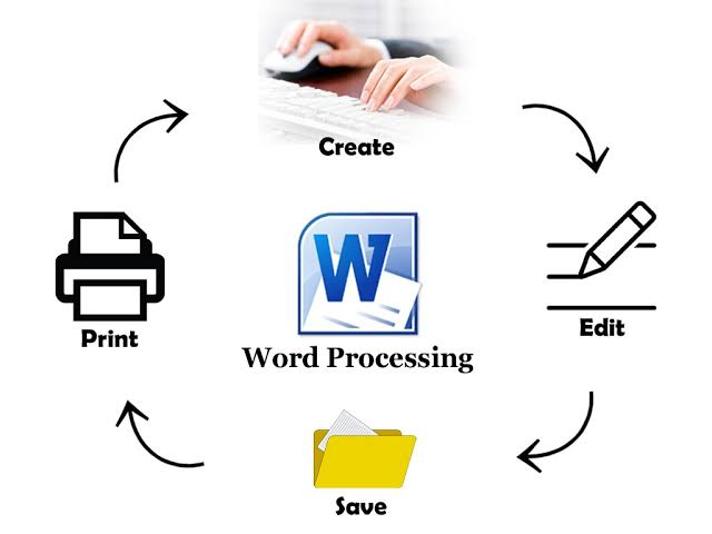 Review Of Top Five Word Processing Programs Some Are For Free Online Student S Hub